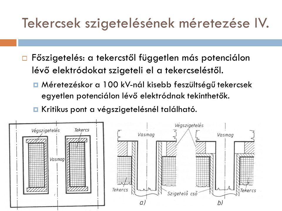  Főszigetelés: a tekercstől független más potenciálon lévő elektródokat szigeteli el a tekercseléstől.