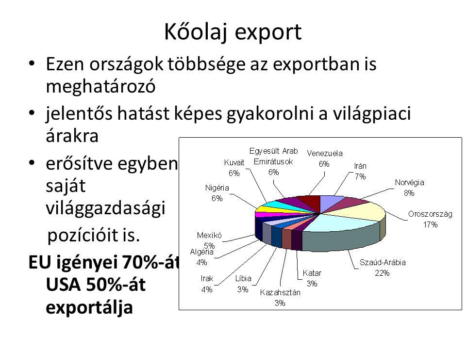 Kőolaj export Ezen országok többsége az exportban is meghatározó jelentős hatást képes gyakorolni a világpiaci árakra erősítve egyben saját világgazda