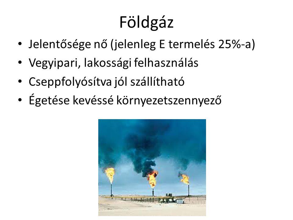 Földgáz Jelentősége nő (jelenleg E termelés 25%-a) Vegyipari, lakossági felhasználás Cseppfolyósítva jól szállítható Égetése kevéssé környezetszennyez
