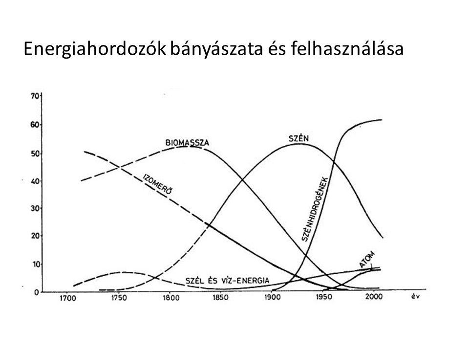 Kőolaj Vezető szerep (E termelés harmada) Nagy fűtőérték Olcsón szállítható pl.