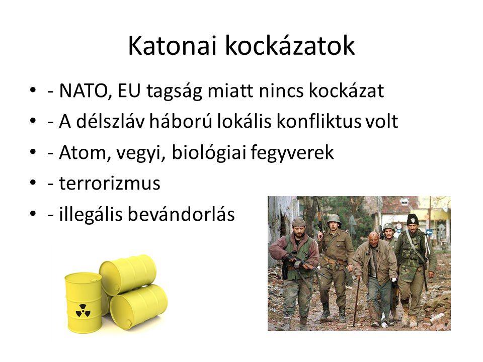 Katonai kockázatok - NATO, EU tagság miatt nincs kockázat - A délszláv háború lokális konfliktus volt - Atom, vegyi, biológiai fegyverek - terrorizmus - illegális bevándorlás