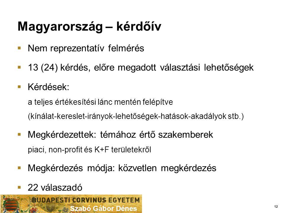 Magyarország – kérdőív Szabó Gábor Dénes  Nem reprezentatív felmérés  13 (24) kérdés, előre megadott választási lehetőségek  Kérdések: a teljes értékesítési lánc mentén felépítve (kínálat-kereslet-irányok-lehetőségek-hatások-akadályok stb.)  Megkérdezettek: témához értő szakemberek piaci, non-profit és K+F területekről  Megkérdezés módja: közvetlen megkérdezés  22 válaszadó 12