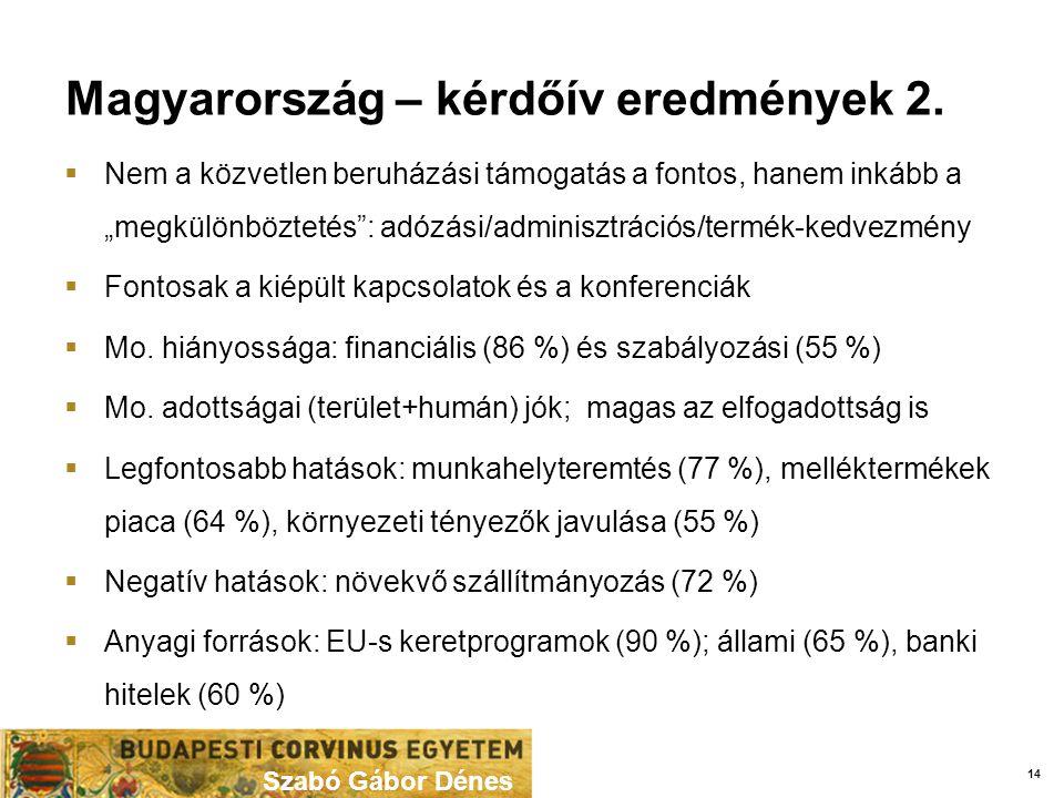 Magyarország – kérdőív eredmények 2.