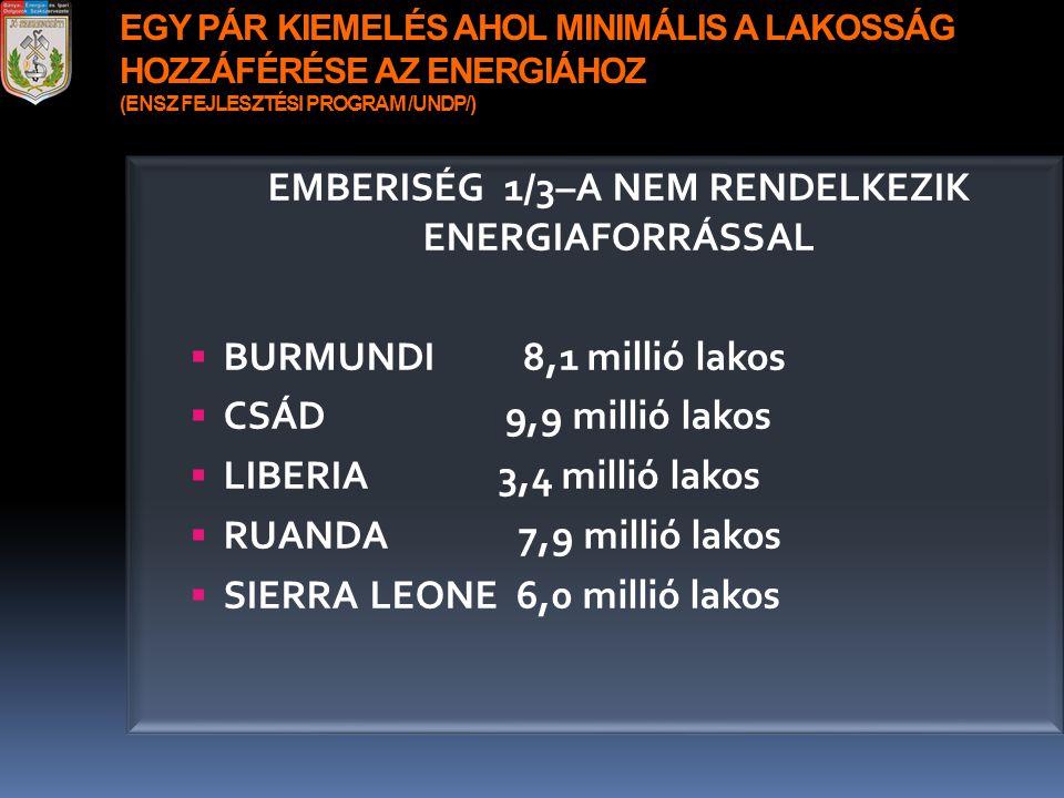 EGY PÁR KIEMELÉS AHOL MINIMÁLIS A LAKOSSÁG HOZZÁFÉRÉSE AZ ENERGIÁHOZ (ENSZ FEJLESZTÉSI PROGRAM /UNDP/) EMBERISÉG 1/3–A NEM RENDELKEZIK ENERGIAFORRÁSSA