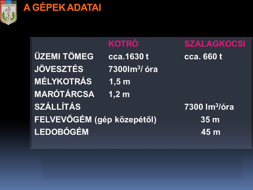 A GÉPEK ADATAI KOTRÓ SZALAGKOCSI ÜZEMI TÖMEGcca.1630 tcca. 660 t JÖVESZTÉS7300lm 3 / óra MÉLYKOTRÁS 1,5 m MARÓTÁRCSA1,2 m SZÁLLÍTÁS 7300 lm 3 /óra FEL