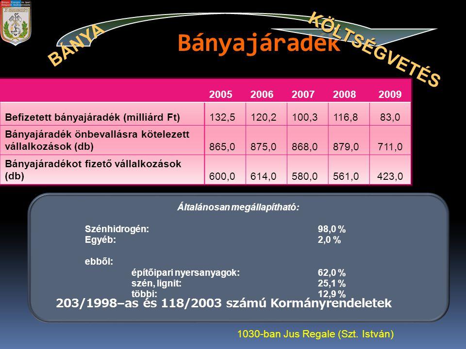 Bányajáradék 20052006200720082009 Befizetett bányajáradék (milliárd Ft)132,5120,2100,3116,883,0 Bányajáradék önbevallásra kötelezett vállalkozások (db
