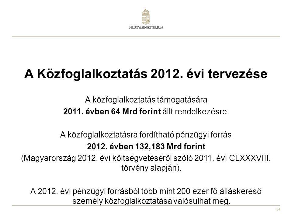 14 A Közfoglalkoztatás 2012. évi tervezése A közfoglalkoztatás támogatására 2011. évben 64 Mrd forint állt rendelkezésre. A közfoglalkoztatásra fordít