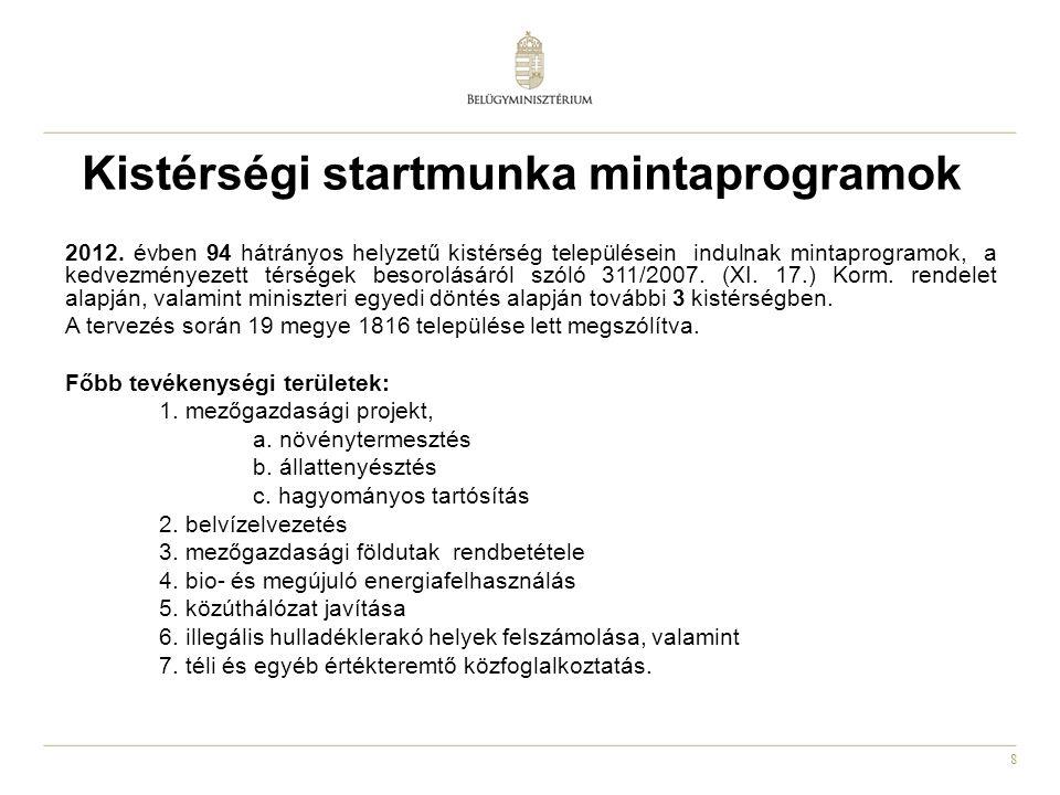 8 Kistérségi startmunka mintaprogramok 2012. évben 94 hátrányos helyzetű kistérség településein indulnak mintaprogramok, a kedvezményezett térségek be