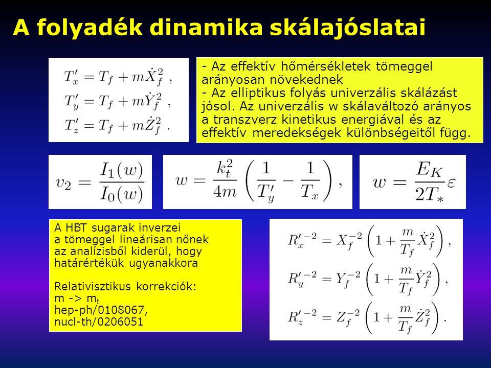 A folyadék dinamika skálajóslatai - Az effektív hőmérsékletek tömeggel arányosan növekednek - Az elliptikus folyás univerzális skálázást jósol.
