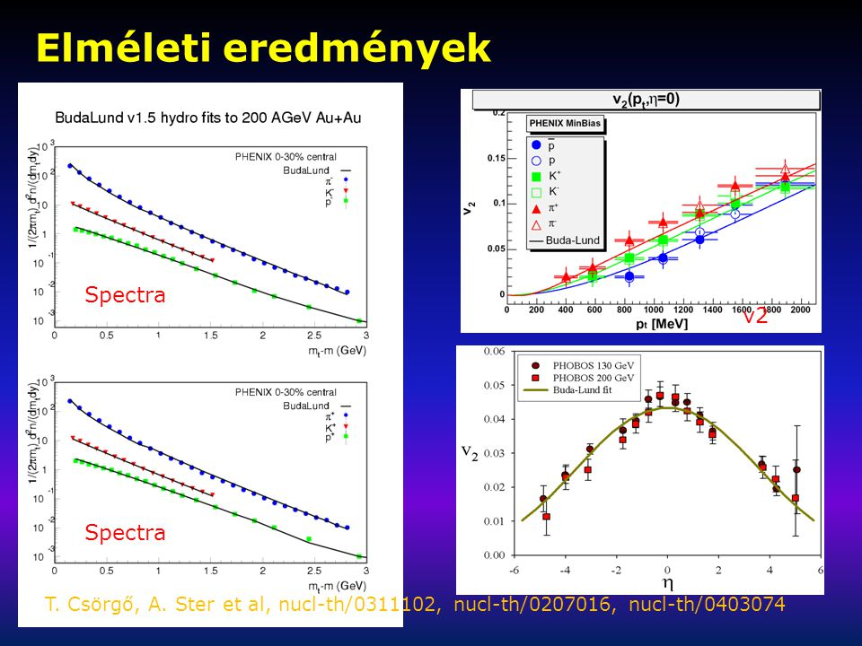 Elméleti eredmények  2 /NDF = 126/208 (stat + syst errors added in quadrature) Spectra v2 T. Csörgő, A. Ster et al, nucl-th/0311102, nucl-th/0207016,