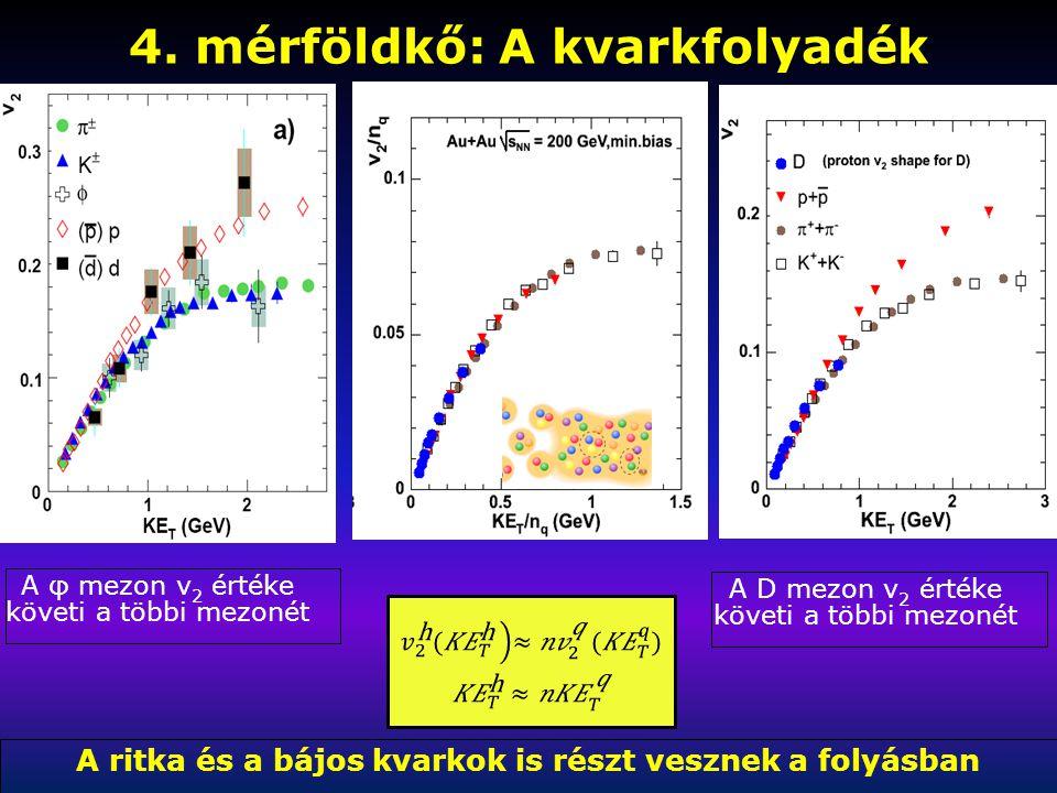 A ritka és a bájos kvarkok is részt vesznek a folyásban A φ mezon v 2 értéke követi a többi mezonét A D mezon v 2 értéke követi a többi mezonét 4.
