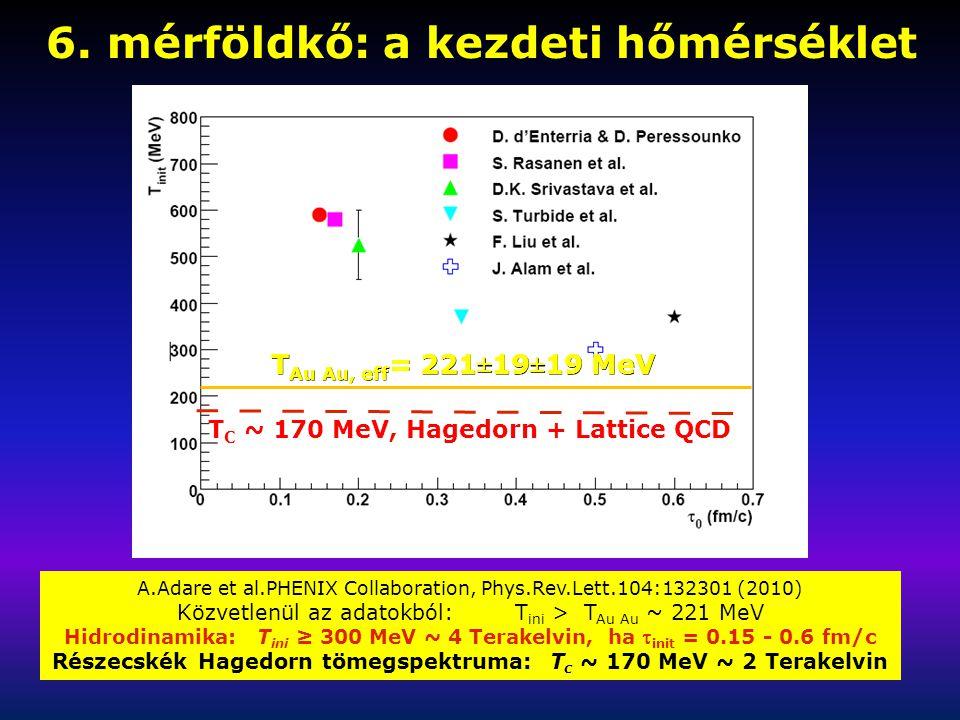 6. mérföldkő: a kezdeti hőmérséklet T C ~ 170 MeV, Hagedorn + Lattice QCD T Au Au, eff = 221±19±19 MeV A.Adare et al.PHENIX Collaboration, Phys.Rev.Le
