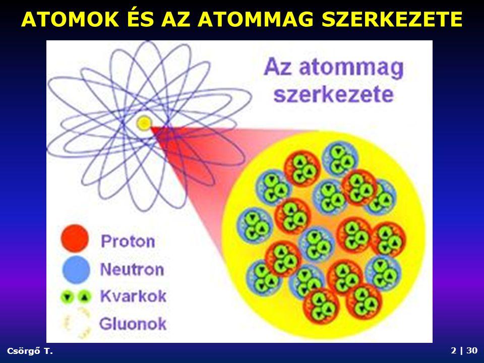 ATOMOK ÉS AZ ATOMMAG SZERKEZETE Csörgő T. 2 | 30