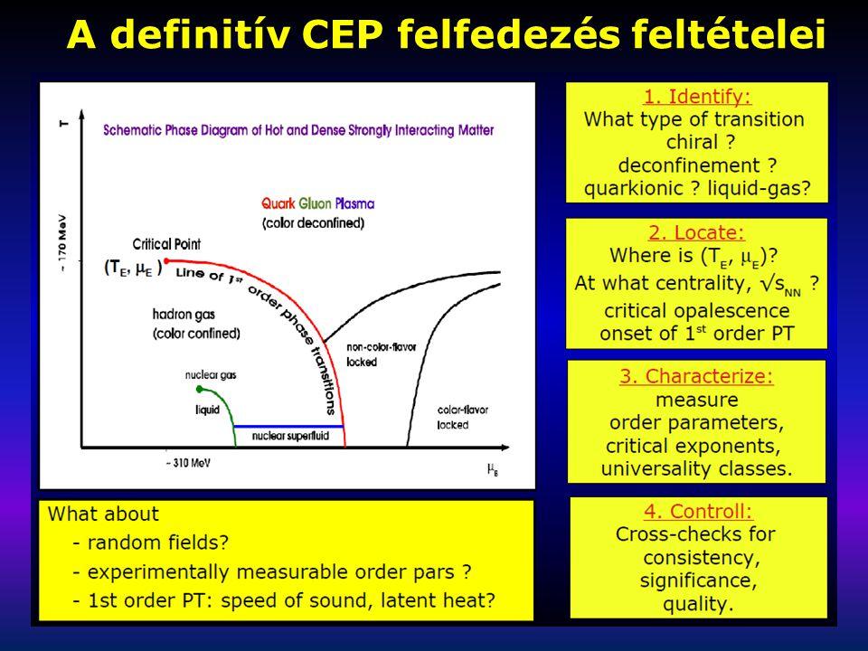 A definitív CEP felfedezés feltételei A definitív CEP felfedezés feltételei