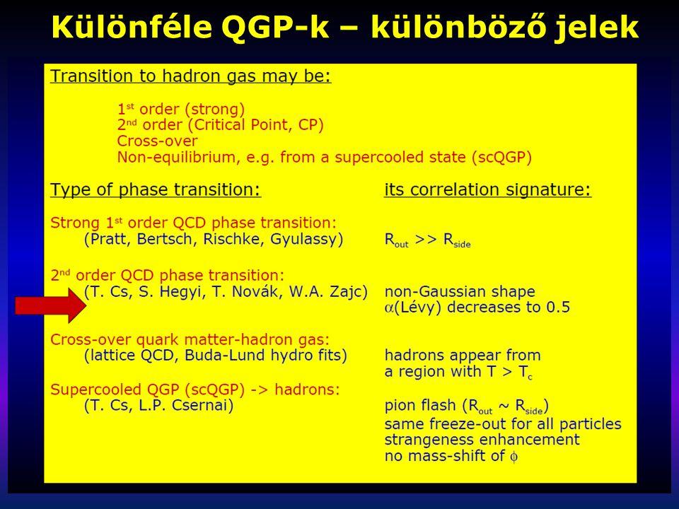 Különféle QGP-k – különböző jelek Különféle QGP-k – különböző jelek