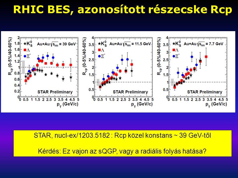 RHIC BES, azonosított részecske Rcp RHIC BES, azonosított részecske Rcp STAR, nucl-ex/1203.5182 : Rcp közel konstans ~ 39 GeV-től Kérdés: Ez vajon az sQGP, vagy a radiális folyás hatása