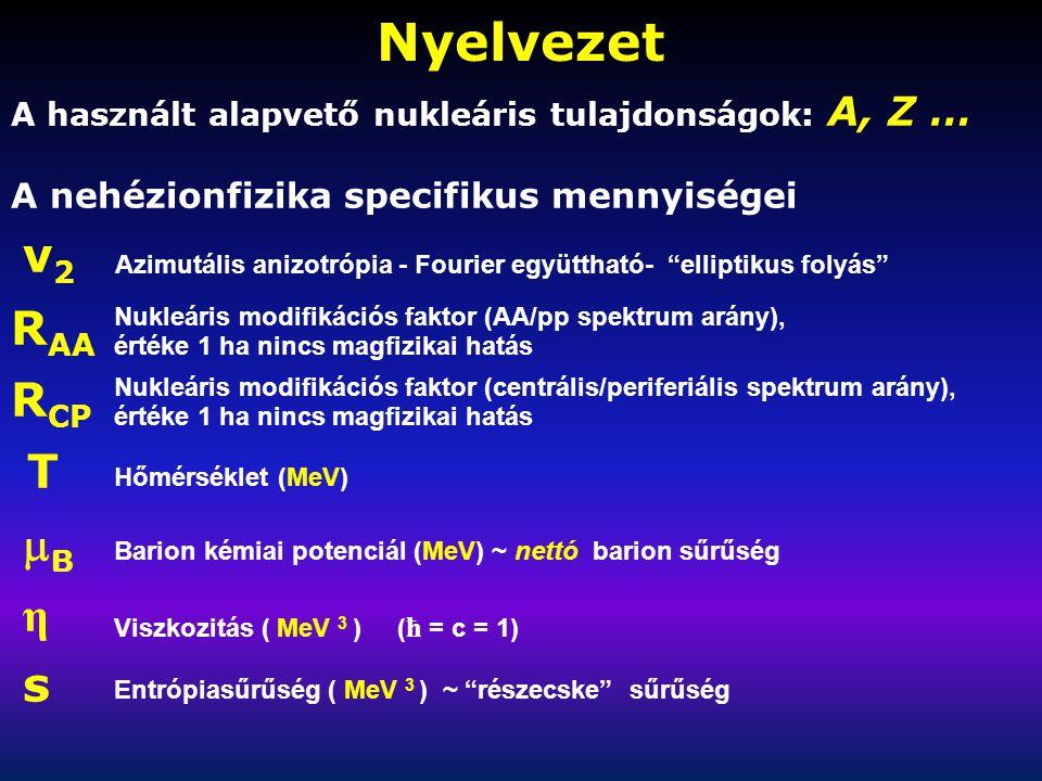A használt alapvető nukleáris tulajdonságok: A, Z … A nehézionfizika specifikus mennyiségei v 2 R AA R CP T  B η s Nyelvezet Nukleáris modifikációs faktor (AA/pp spektrum arány), értéke 1 ha nincs magfizikai hatás Azimutális anizotrópia - Fourier együttható- elliptikus folyás Hőmérséklet (MeV) Barion kémiai potenciál (MeV) ~ nettó barion sűrűség Viszkozitás ( MeV 3 ) ( ħ = c = 1) Entrópiasűrűség ( MeV 3 ) ~ részecske sűrűség Nukleáris modifikációs faktor (centrális/periferiális spektrum arány), értéke 1 ha nincs magfizikai hatás