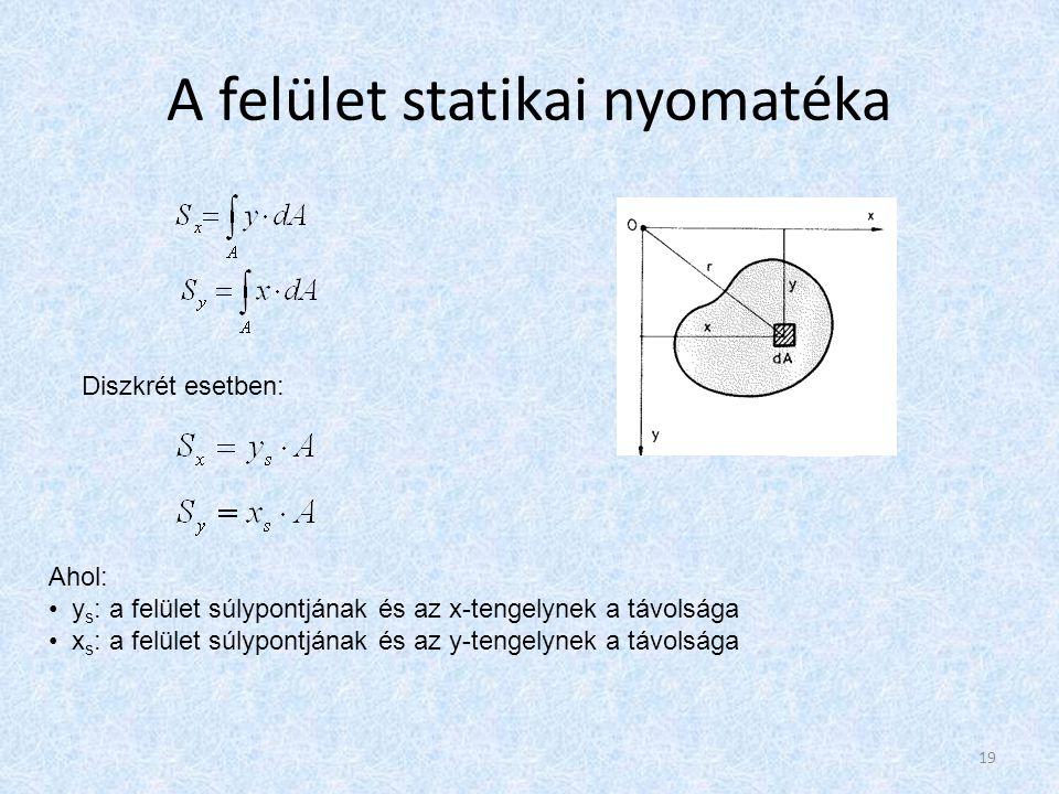 A felület statikai nyomatéka 19 Diszkrét esetben: Ahol: y s : a felület súlypontjának és az x-tengelynek a távolsága x s : a felület súlypontjának és