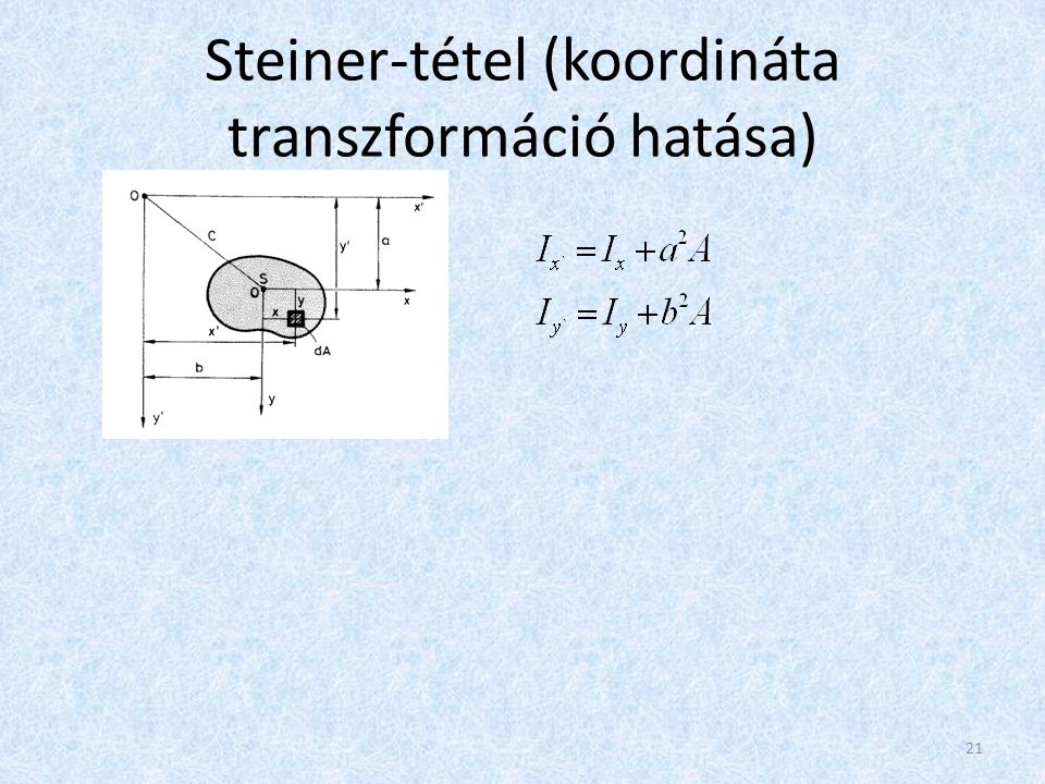 Steiner-tétel (koordináta transzformáció hatása) 21