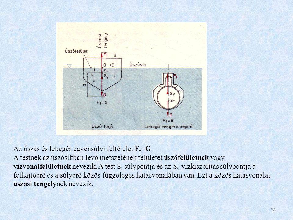 A részben elmerülő test stabilitása Metacentrum: a pillanatnyi F f felhajtóerő hatásvonalának és az egyensúlyi helyzetből elfordított úszási tengelynek a metszéspontja Metacentrikus magasság: a metacentrum távolsága a test S t súlypontjától Stabil állapot: metacentrikus magasság pozitív (a metacentrum a test súlypontja fölött van) Instabil állapot: metacentrikus magasság negatív (a metacentrum test súlypontja alatt van) A metacentrikus magasság (h m )) 10°-nál kisebb φ elfordulási szögnél: ahol I 0 az úszófelület tehetetlenségi nyomatéka az elfordulás 0 tengelyére, ahol az úszófelület a szimmetrikus helyzetben úszó test és a felszín metszésvonala által alkotott felület; V a kiszorított folyadéktérfogat, e a test súlypontja és a kiszorítás súlypontja (a kiszorított folyadéktérfogat súlypontja) közötti távolság, egyensúlyi (szimmetrikus) helyzetben.
