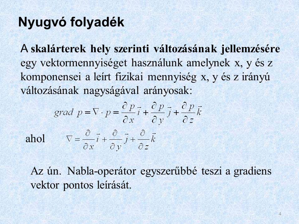 Nyugvó folyadék A skalárterek hely szerinti változásának jellemzésére egy vektormennyiséget használunk amelynek x, y és z komponensei a leírt fizikai