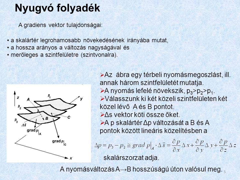 A nyomóerő számítása a nyomásból Határoljunk el gondolatban a folyadék belsejében egy henger alakú részt.