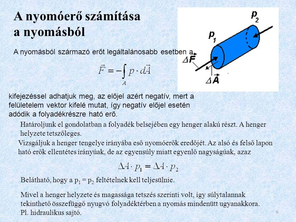 A nyomóerő számítása a nyomásból Határoljunk el gondolatban a folyadék belsejében egy henger alakú részt. A henger helyzete tetszőleges. Vizsgáljuk a
