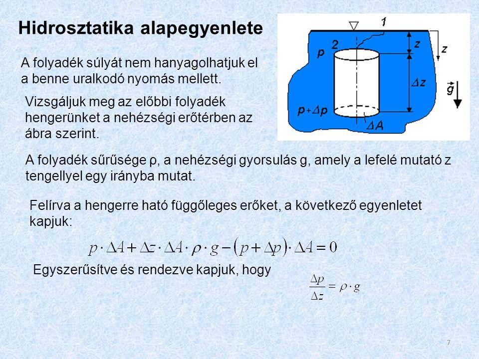 Hidrosztatika alapegyenlete Amennyiben Δz → 0, akkorkifejezést kapjuk.