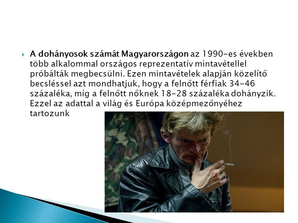  A dohányosok számát Magyarországon az 1990-es években több alkalommal országos reprezentatív mintavétellel próbálták megbecsülni. Ezen mintavételek