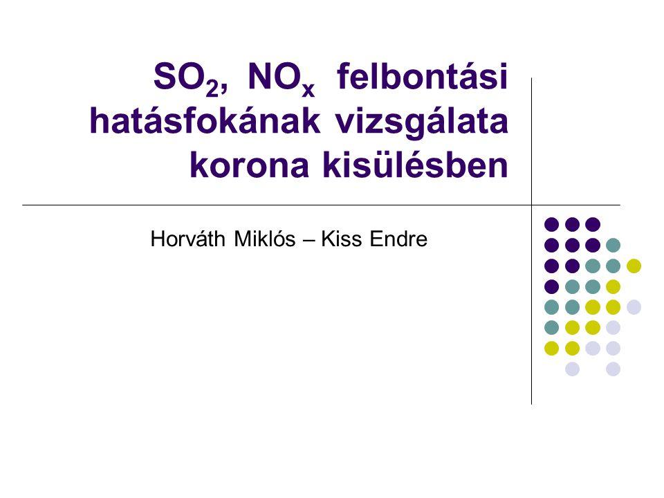 SO 2, NO x felbontási hatásfokának vizsgálata korona kisülésben Horváth Miklós – Kiss Endre
