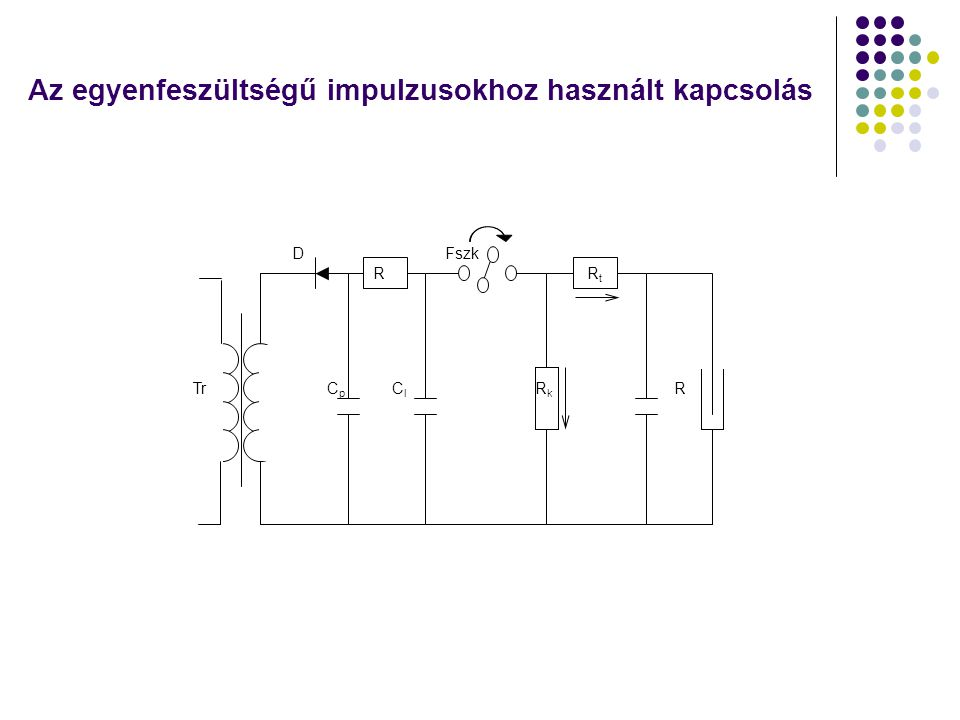 SO 2 felbontása és a keletkezett ózon (U cs =20 kV, negatív impulzusok, C=330 ppm SO 2 +levegő)