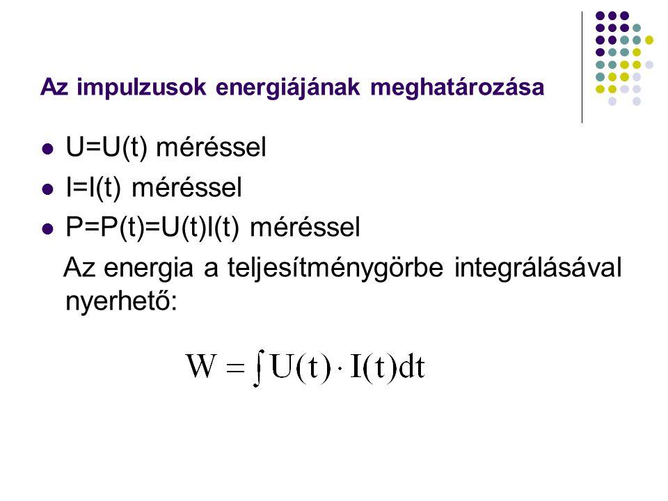 Az impulzusok energiájának meghatározása U=U(t) méréssel I=I(t) méréssel P=P(t)=U(t)I(t) méréssel Az energia a teljesítménygörbe integrálásával nyerhető: