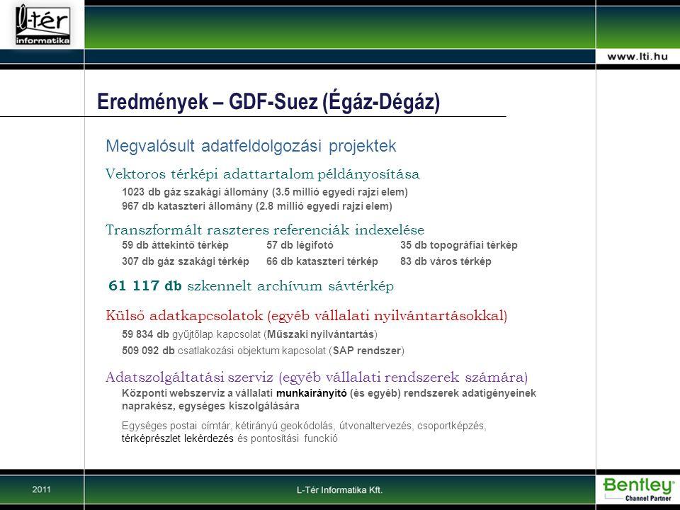 Eredmények – GDF-Suez (Égáz-Dégáz) Megvalósult adatfeldolgozási projektek Vektoros térképi adattartalom példányosítása 1023 db gáz szakági állomány (3