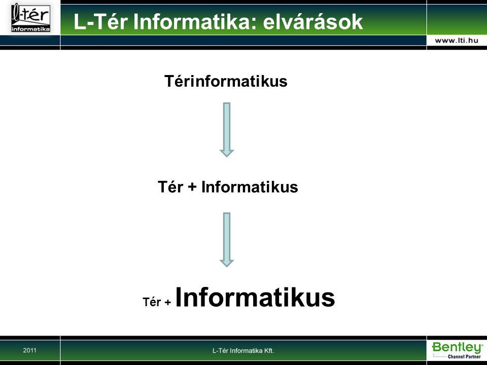 L-Tér Informatika: elvárások Térinformatikus Tér + Informatikus