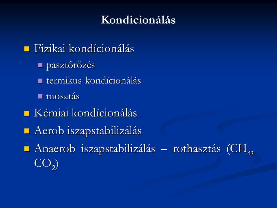 Kondicionálás Fizikai kondícionálás Fizikai kondícionálás pasztőrözés pasztőrözés termikus kondícionálás termikus kondícionálás mosatás mosatás Kémiai kondícionálás Kémiai kondícionálás Aerob iszapstabilizálás Aerob iszapstabilizálás Anaerob iszapstabilizálás – rothasztás (CH 4, CO 2 ) Anaerob iszapstabilizálás – rothasztás (CH 4, CO 2 )