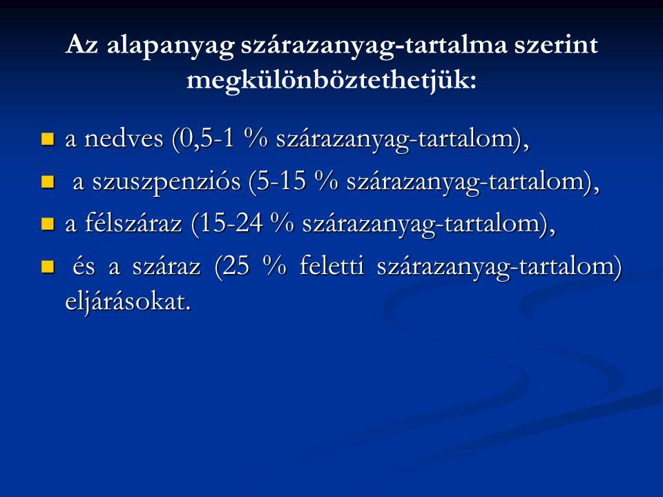 Az alapanyag szárazanyag-tartalma szerint megkülönböztethetjük: a nedves (0,5-1 % szárazanyag-tartalom), a nedves (0,5-1 % szárazanyag-tartalom), a szuszpenziós (5-15 % szárazanyag-tartalom), a szuszpenziós (5-15 % szárazanyag-tartalom), a félszáraz (15-24 % szárazanyag-tartalom), a félszáraz (15-24 % szárazanyag-tartalom), és a száraz (25 % feletti szárazanyag-tartalom) eljárásokat.