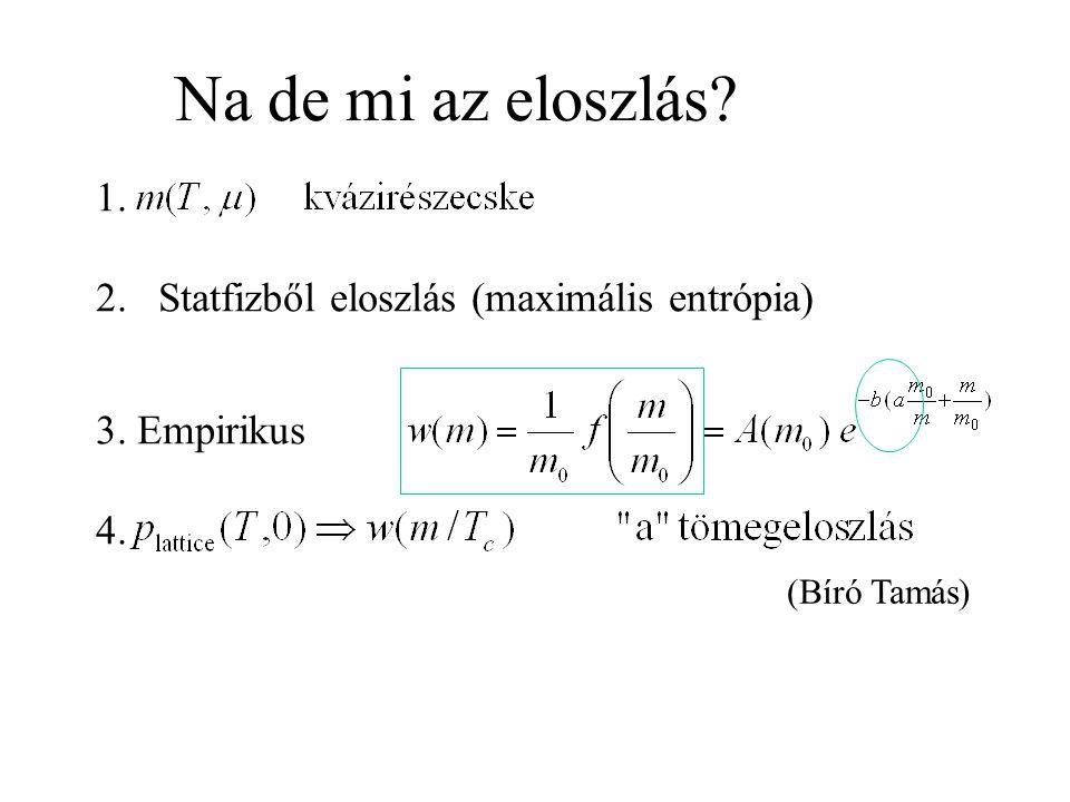 Na de mi az eloszlás 1. 2. Statfizből eloszlás (maximális entrópia) 3. Empirikus 4. (Bíró Tamás)