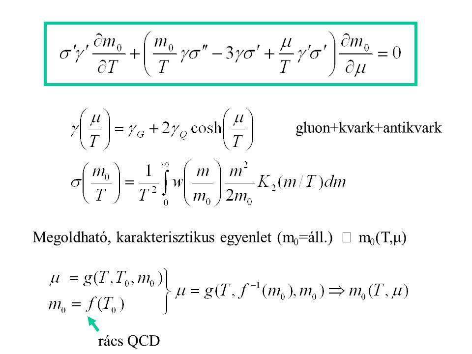 Megoldható, karakterisztikus egyenlet (m 0 =áll.)  m 0 (T,μ) gluon+kvark+antikvark rács QCD
