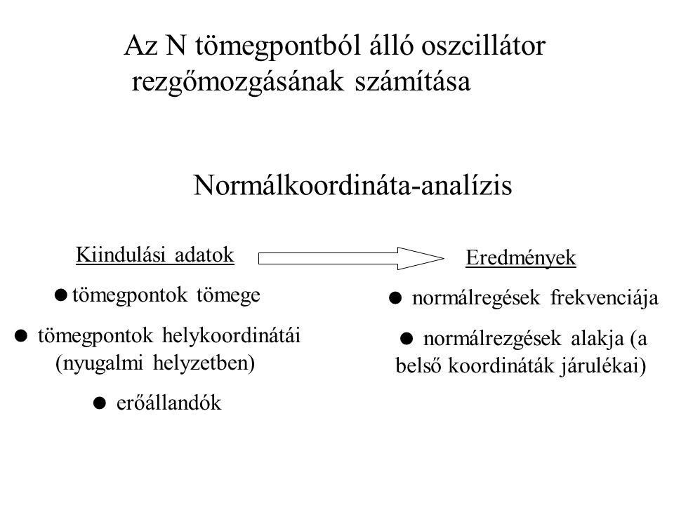 Az N tömegpontból álló oszcillátor rezgőmozgásának számítása Kiindulási adatok  tömegpontok tömege  tömegpontok helykoordinátái (nyugalmi helyzetben)  erőállandók Normálkoordináta-analízis Eredmények  normálregések frekvenciája  normálrezgések alakja (a belső koordináták járulékai)