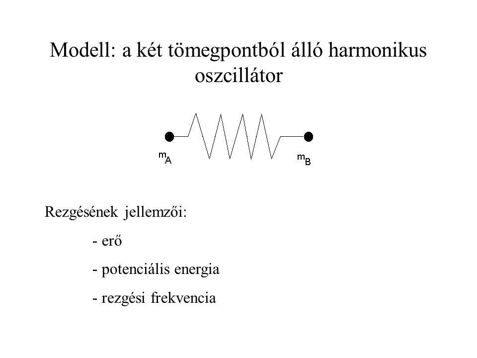 Modell: a két tömegpontból álló harmonikus oszcillátor Rezgésének jellemzői: - erő - potenciális energia - rezgési frekvencia