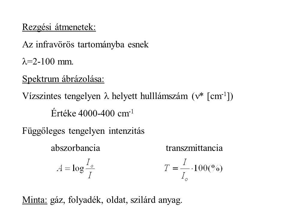 Rezgési átmenetek: Az infravörös tartományba esnek =2-100 mm. Spektrum ábrázolása: Vízszintes tengelyen helyett hulllámszám ( * [cm -1 ]) Értéke 4000-