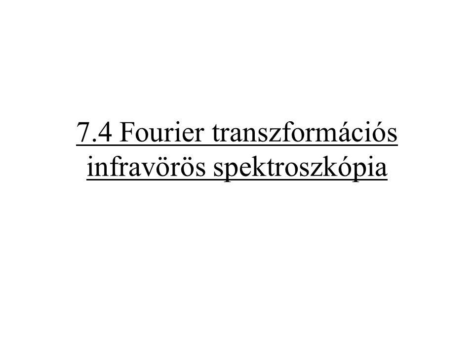 7.4 Fourier transzformációs infravörös spektroszkópia