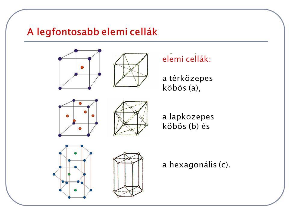A legfontosabb elemi cellák elemi cellák: a térközepes köbös (a), a lapközepes köbös (b) és a hexagonális (c).