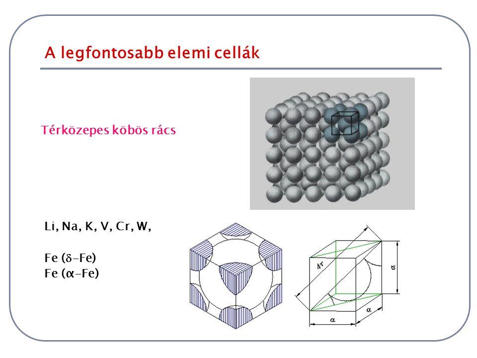 A legfontosabb elemi cellák Térközepes köbös rács Li, Na, K, V, Cr, W, Fe (  -Fe) Fe (α-Fe)