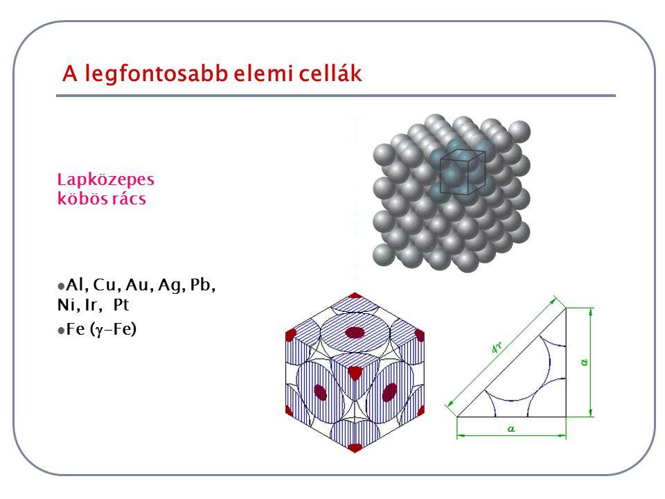 A legfontosabb elemi cellák Lapközepes köbös rács Al, Cu, Au, Ag, Pb, Ni, Ir, Pt Fe (  -Fe)