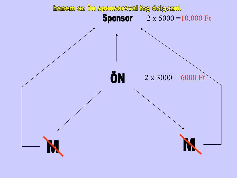 2 x 3000 = 6000 Ft 2 x 5000 =10.000 Ft