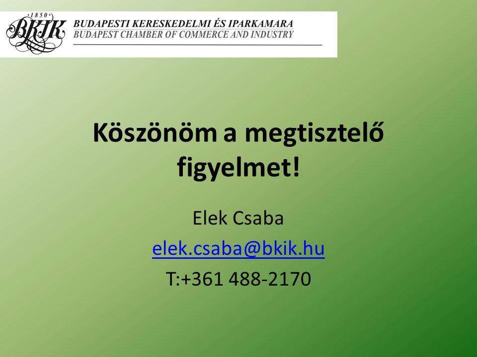 Köszönöm a megtisztelő figyelmet! Elek Csaba elek.csaba@bkik.hu T:+361 488-2170