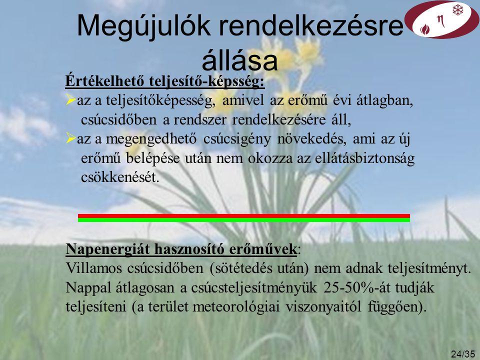23/35 Kulcsi szélerőmű Teljesítmény adatok: Indítási szélsebesség: 0 kW 2,5 m/s (9 km/h) 50% terhelés 300 kW 8 m/s (28,8 km/h) Névleges teljesítmény: 600 kW12 m/s (43,2 km/h) Biztonsági leállás: 0 kW25 m/s (90 km/h) Magyarországon az átlagos szélsebesség: 10-15 m magasságban:3-3,5 m/s 63 m magasságban:4-5 m/s Beruházási költség: 180 mFt (300 eFt/kW) ebből GM32,5 MFt támogatás, KvM65 MFt támogatás, melynek fele vissza térítendő