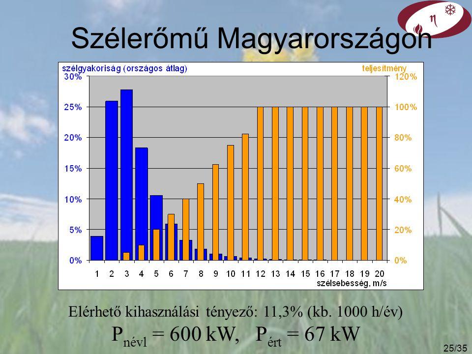 24/35 Megújulók rendelkezésre állása Értékelhető teljesítő-képsség:  az a teljesítőképesség, amivel az erőmű évi átlagban, csúcsidőben a rendszer rendelkezésére áll,  az a megengedhető csúcsigény növekedés, ami az új erőmű belépése után nem okozza az ellátásbiztonság csökkenését.