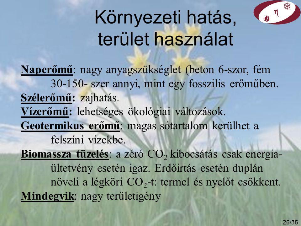 25/35 Szélerőmű Magyarországon Elérhető kihasználási tényező: 11,3% (kb. 1000 h/év) P névl = 600 kW, P ért = 67 kW
